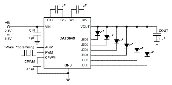 CAT3649: LED Driver, 6-Channel, with 32 Dimming Levels and PWM