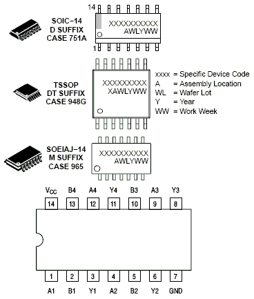 MC74VHC08: Quad 2-Input AND Gate